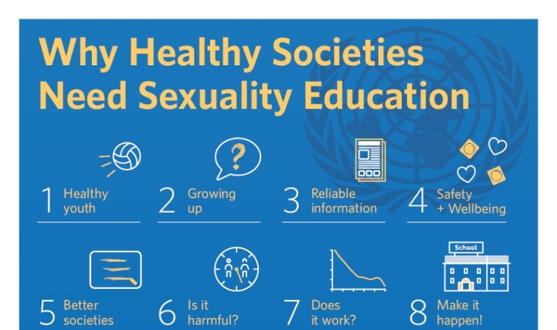 同運倡議的包羅萬象性教育,其實是性慾教育,什麼性活動都教。(照片來源:eeca.unfpa.org)