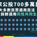 政府應制定《同性共同生活法》的三大理由